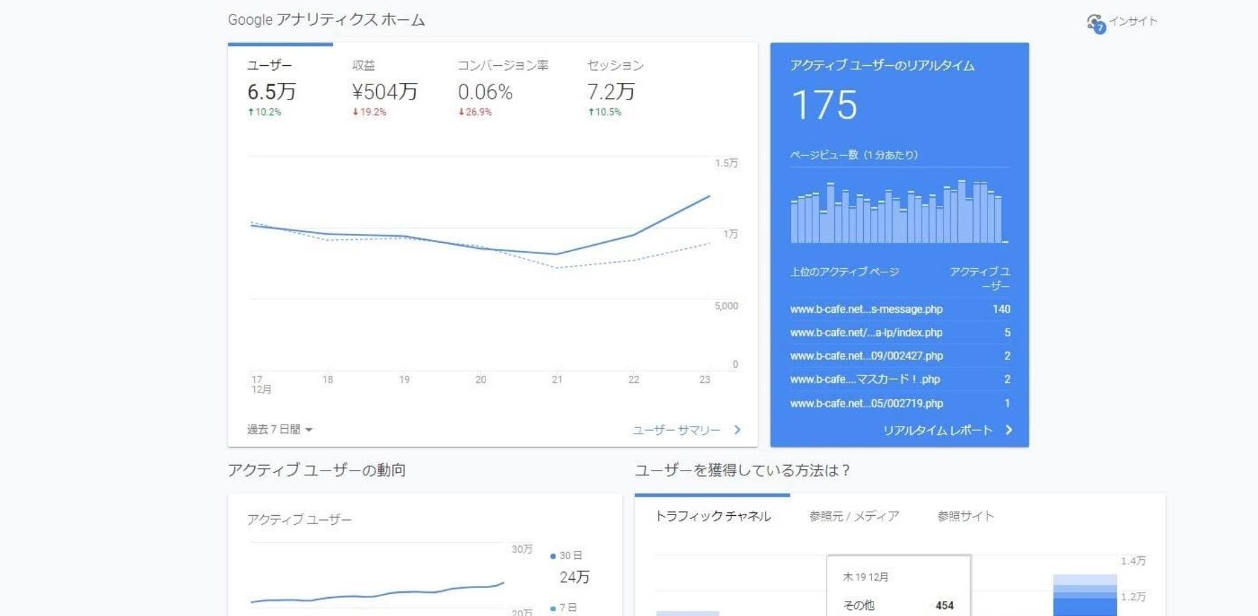 Google Analyticsリアルタイム