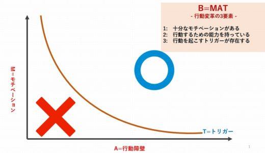 リアルサービスのオンライン化の課題~B.J.Fogg(B.J.フォッグ)のBehavior Model(行動モデル)から考える