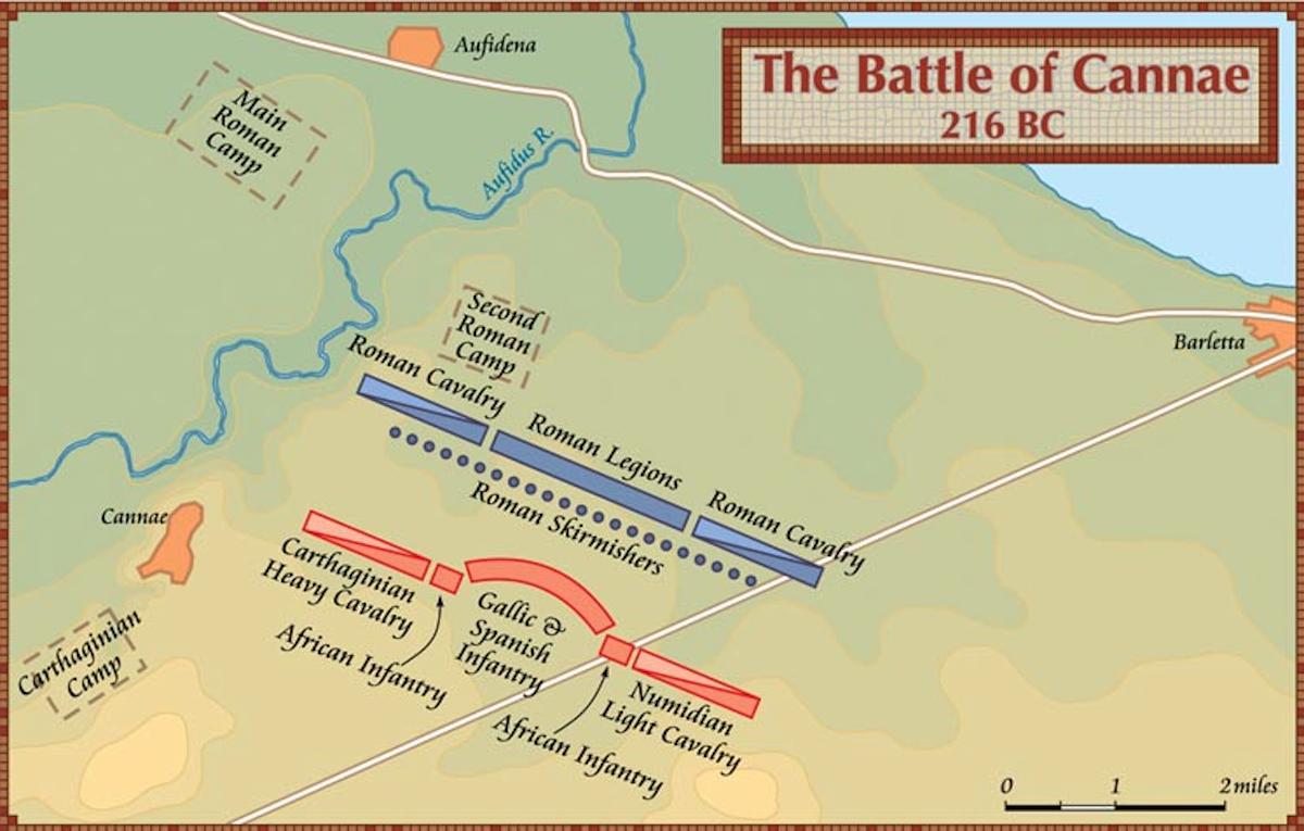 カンナエの戦いにおける両軍の布陣