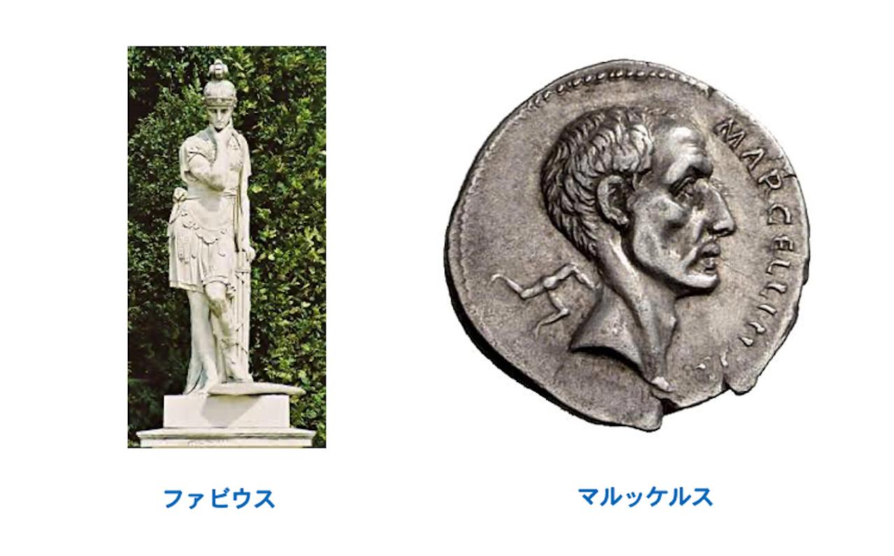 ファビウスとマルッケルス