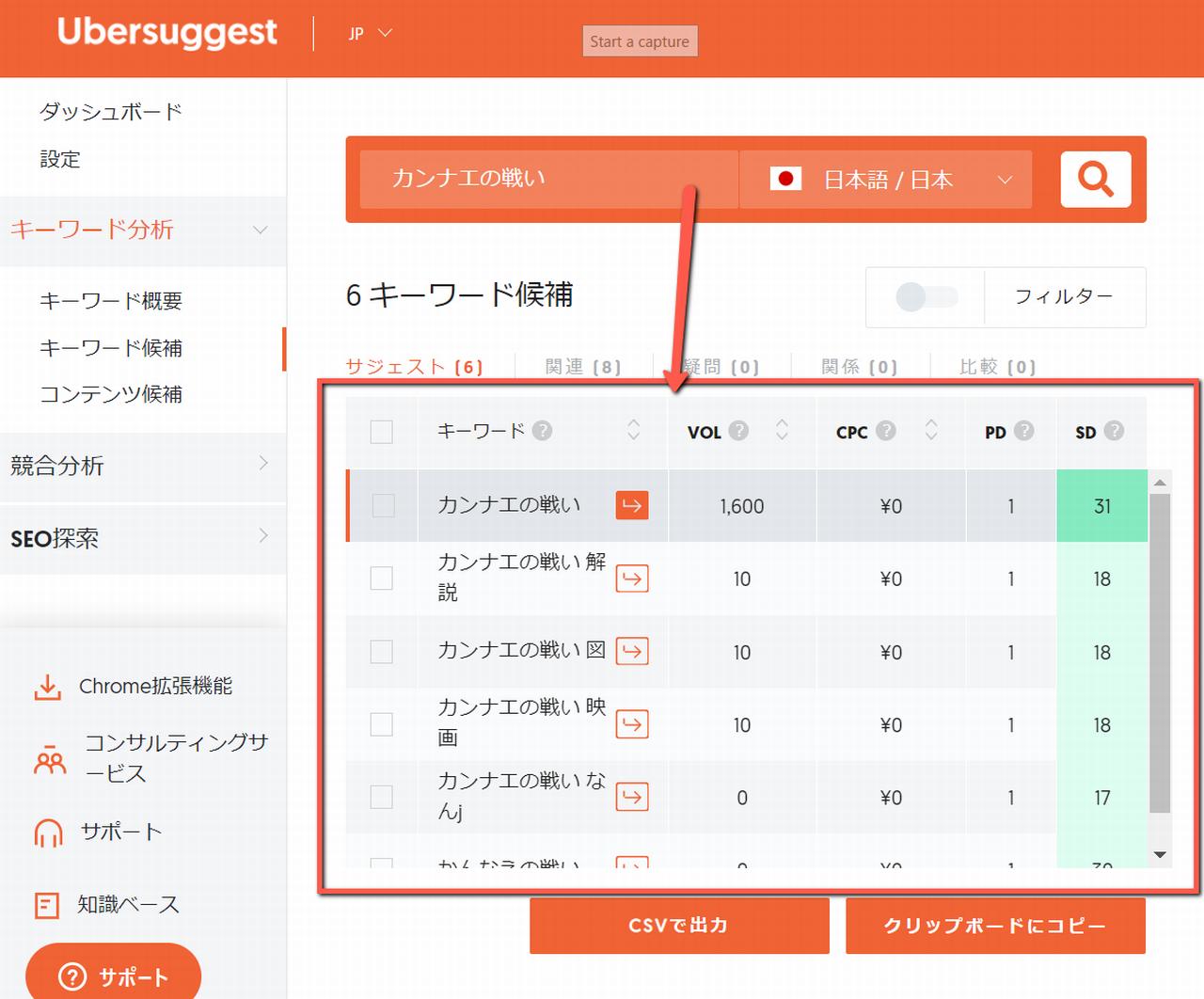 ubersuggestで検索ボリュームを調査する